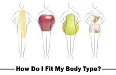 body_type_header